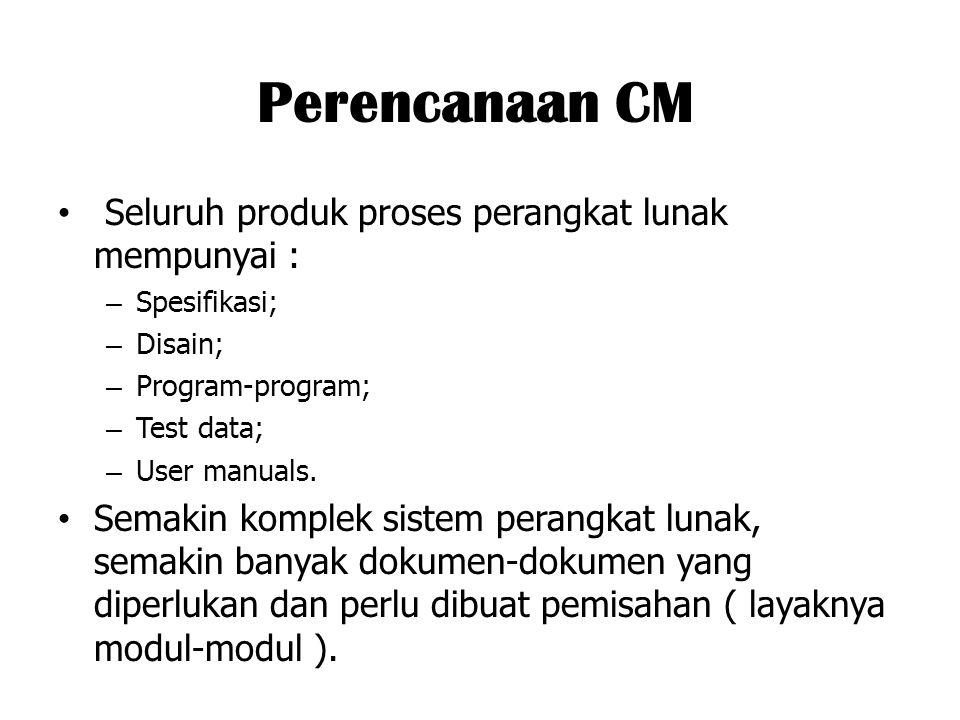 Perencanaan CM Seluruh produk proses perangkat lunak mempunyai :