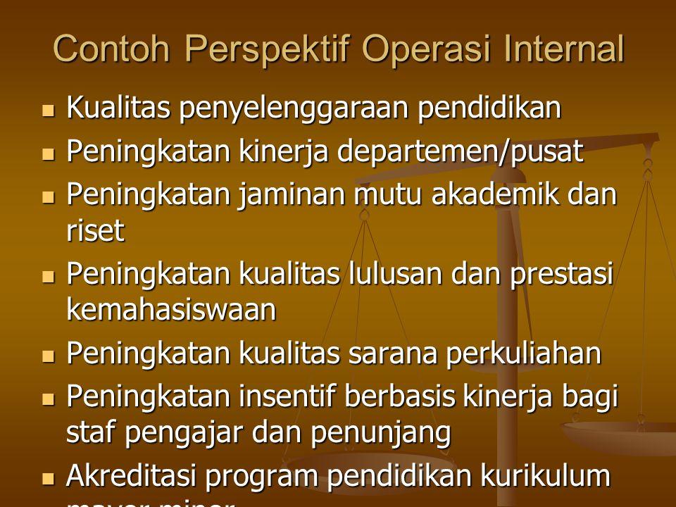 Contoh Perspektif Operasi Internal