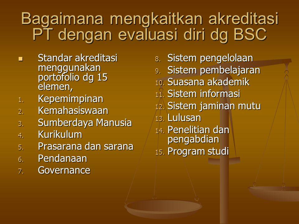 Bagaimana mengkaitkan akreditasi PT dengan evaluasi diri dg BSC