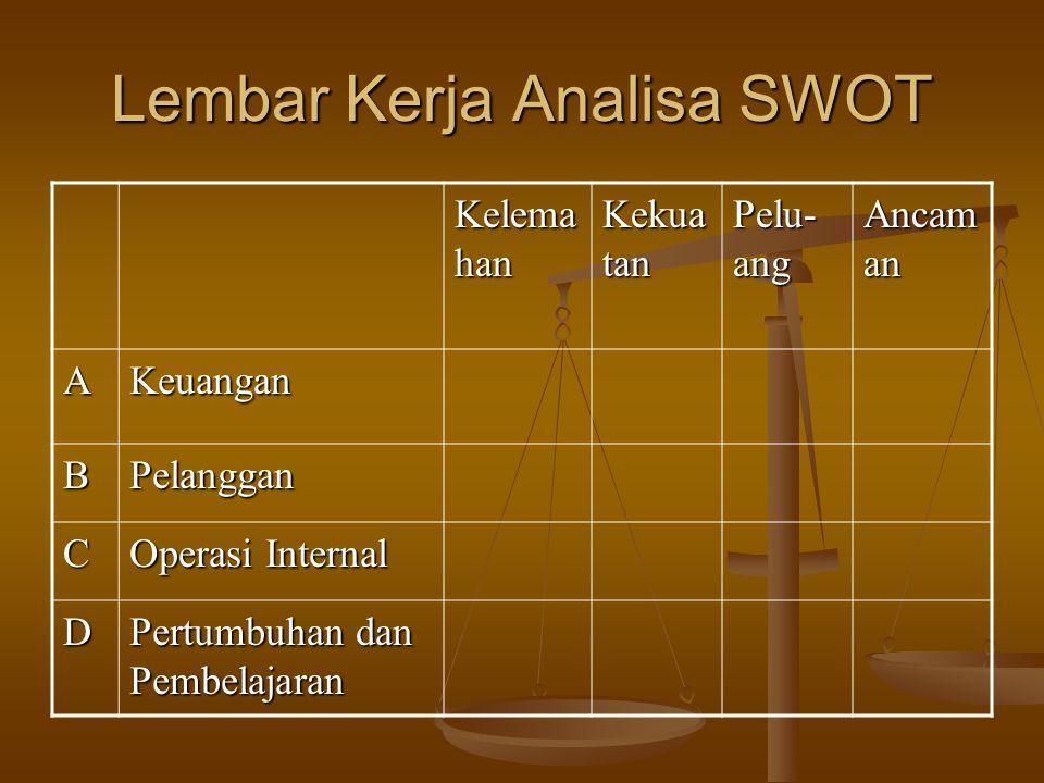 Lembar Kerja Analisa SWOT