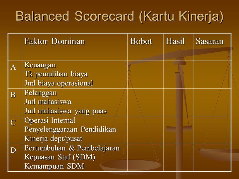 Balanced Scorecard (Kartu Kinerja)