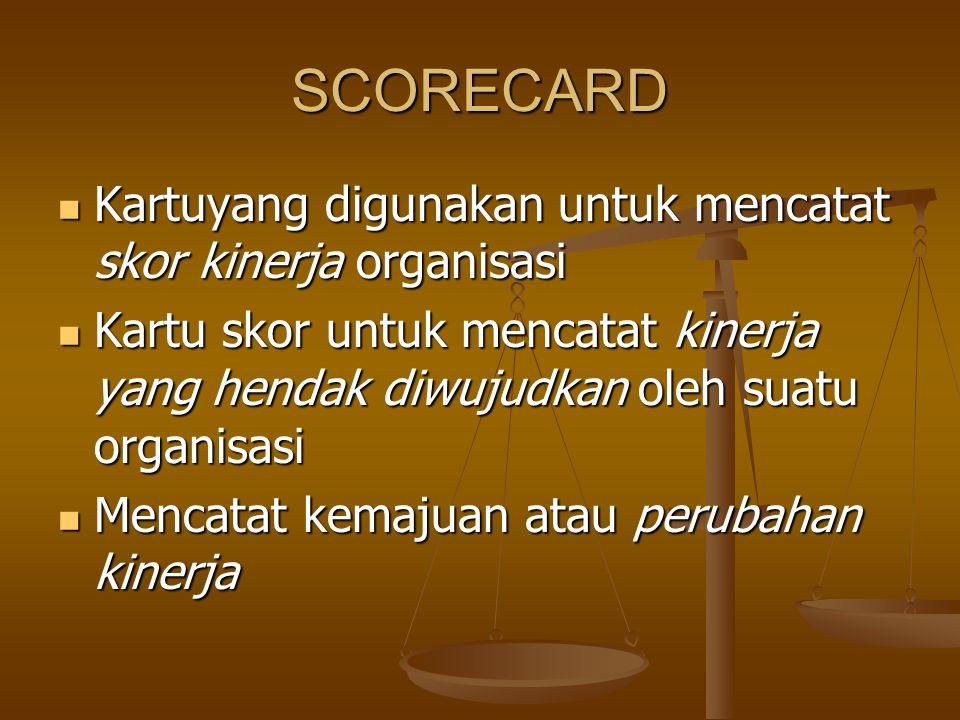 SCORECARD Kartuyang digunakan untuk mencatat skor kinerja organisasi