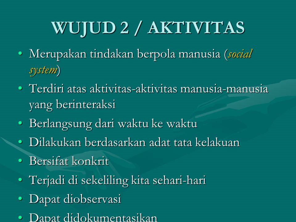 WUJUD 2 / AKTIVITAS Merupakan tindakan berpola manusia (social system)