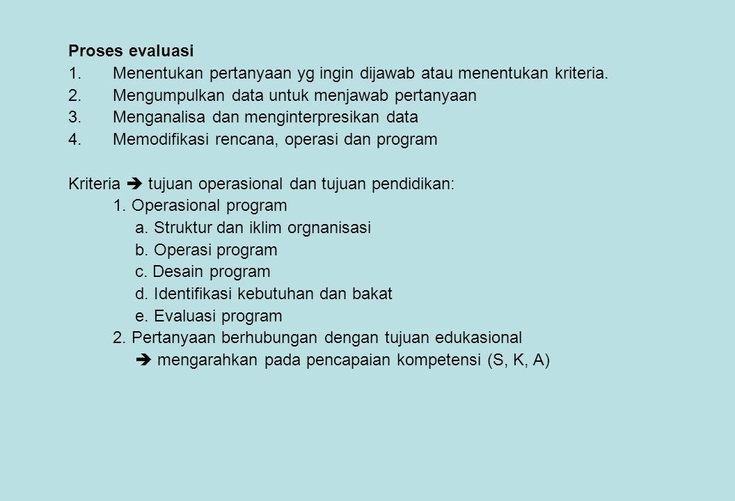 Proses evaluasi Menentukan pertanyaan yg ingin dijawab atau menentukan kriteria. Mengumpulkan data untuk menjawab pertanyaan.