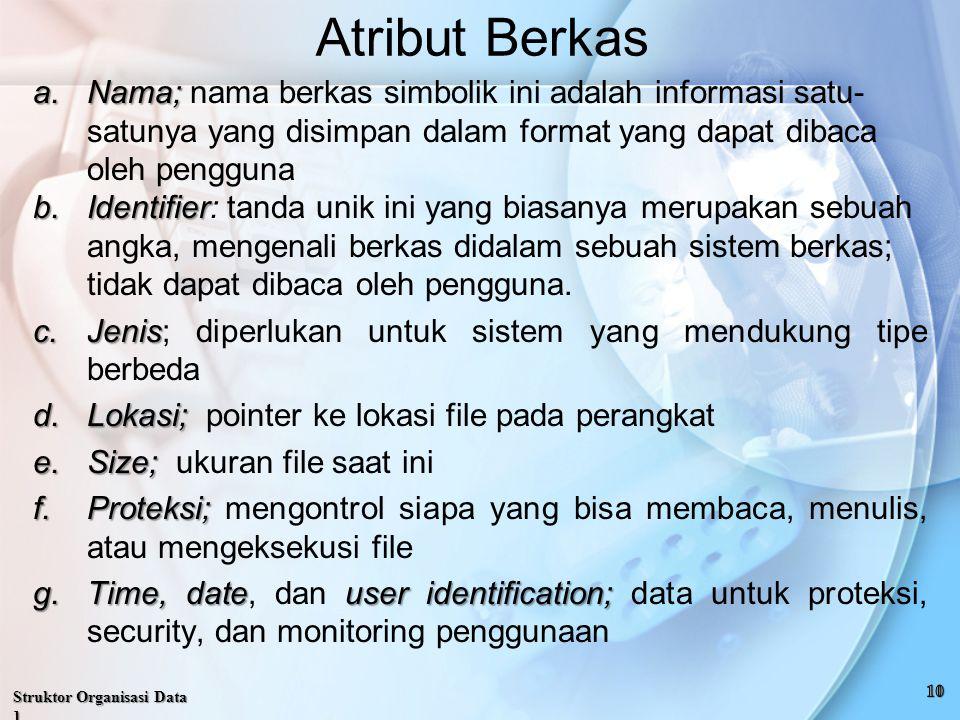 Atribut Berkas Nama; nama berkas simbolik ini adalah informasi satu-satunya yang disimpan dalam format yang dapat dibaca oleh pengguna.