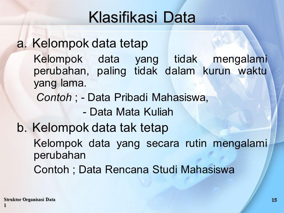 Klasifikasi Data Kelompok data tetap Kelompok data tak tetap
