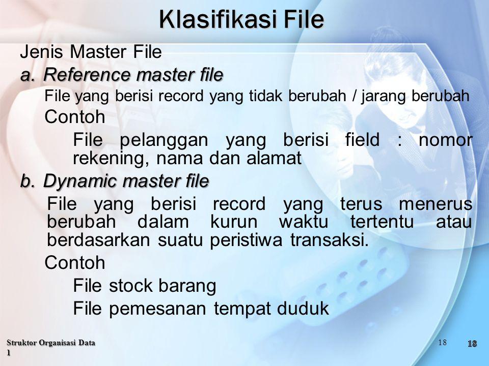 Klasifikasi File Jenis Master File Reference master file Contoh