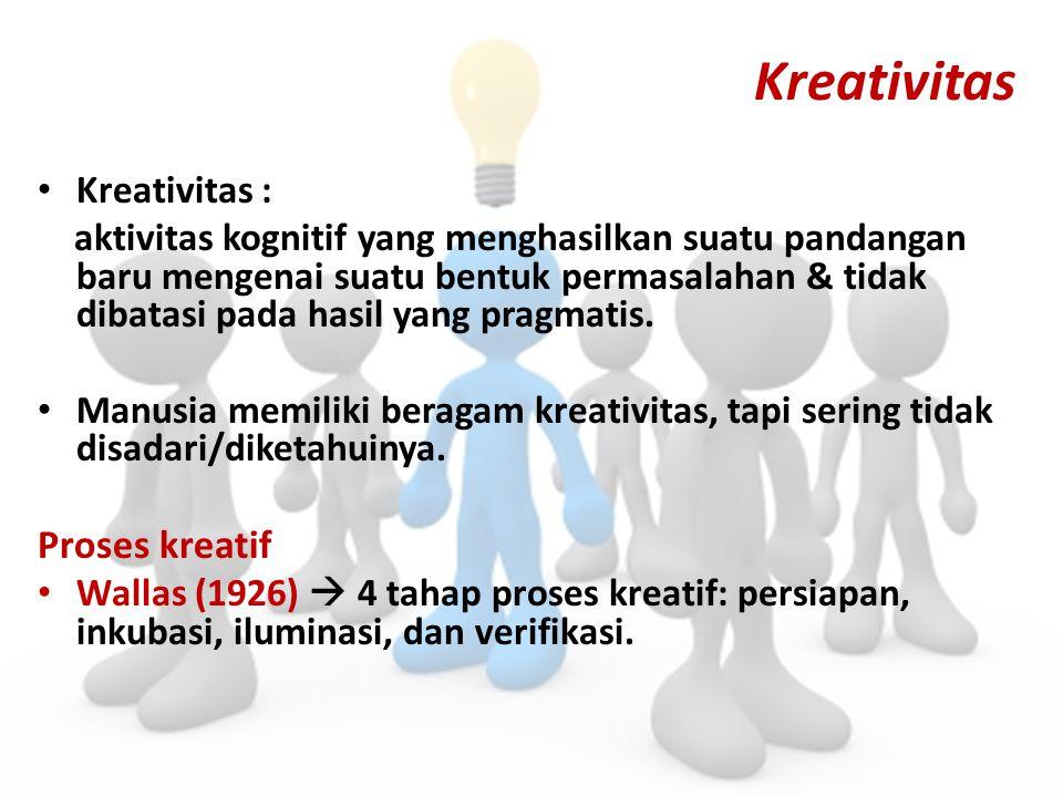 Kreativitas Proses kreatif Kreativitas :