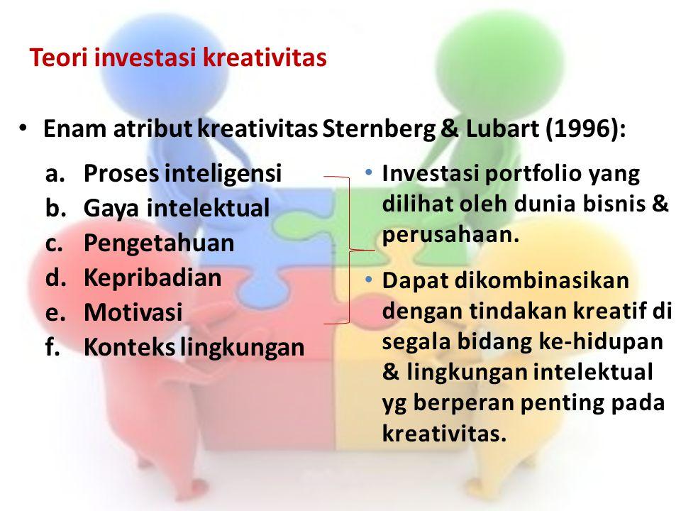 Teori investasi kreativitas