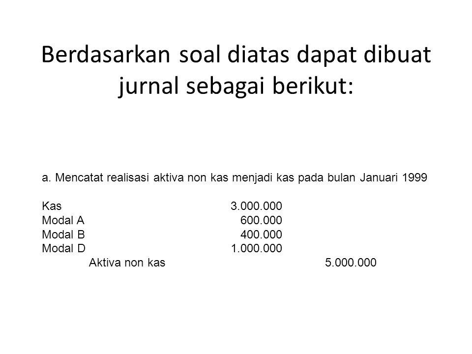Berdasarkan soal diatas dapat dibuat jurnal sebagai berikut:
