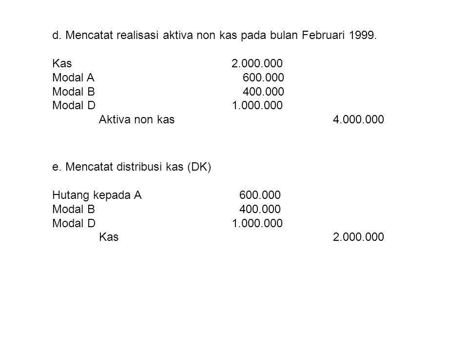 d. Mencatat realisasi aktiva non kas pada bulan Februari 1999.
