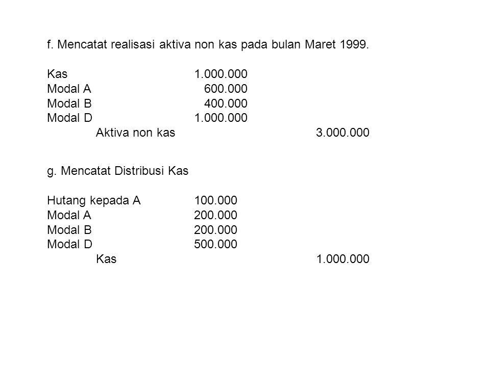f. Mencatat realisasi aktiva non kas pada bulan Maret 1999.
