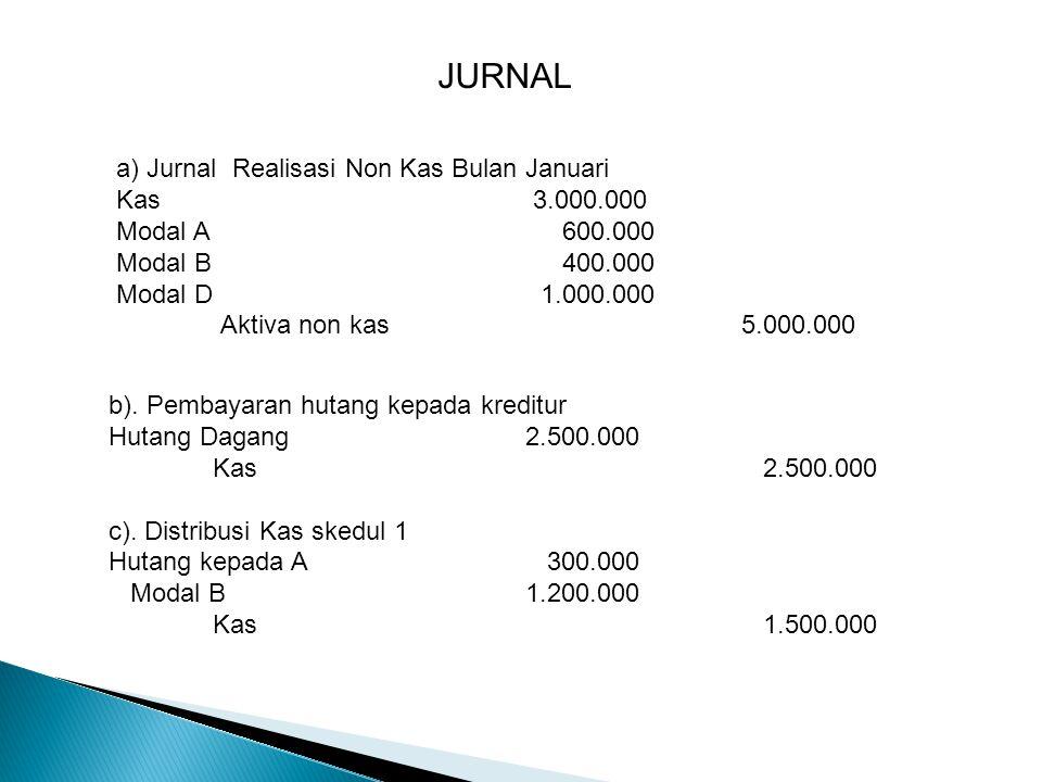JURNAL a) Jurnal Realisasi Non Kas Bulan Januari Kas 3.000.000