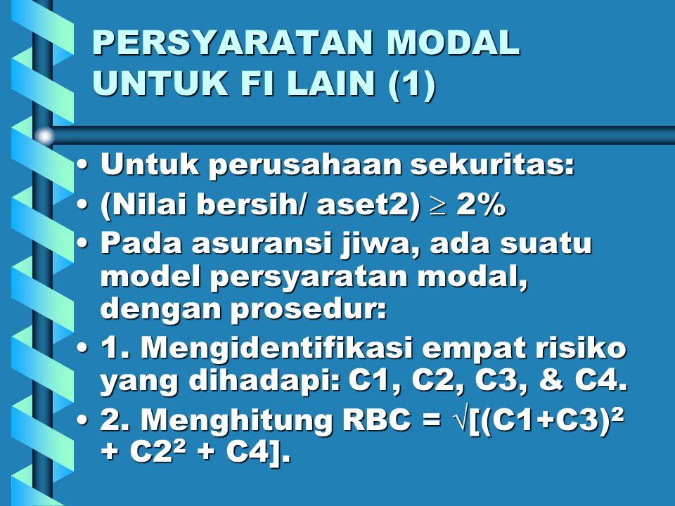 PERSYARATAN MODAL UNTUK FI LAIN (1)
