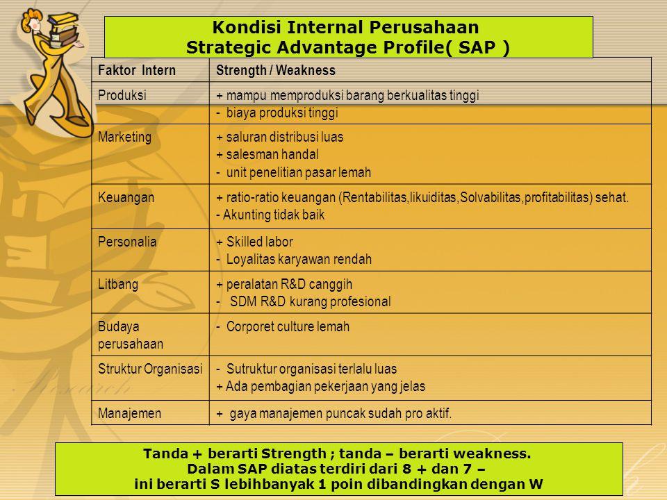 Kondisi Internal Perusahaan Strategic Advantage Profile( SAP )