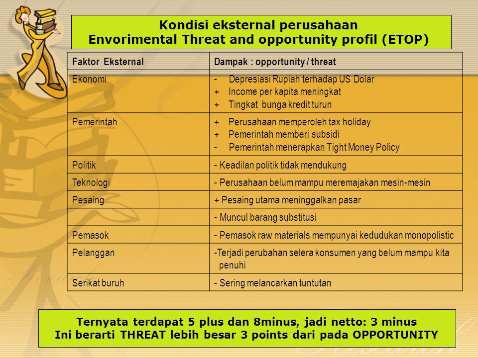 Kondisi eksternal perusahaan