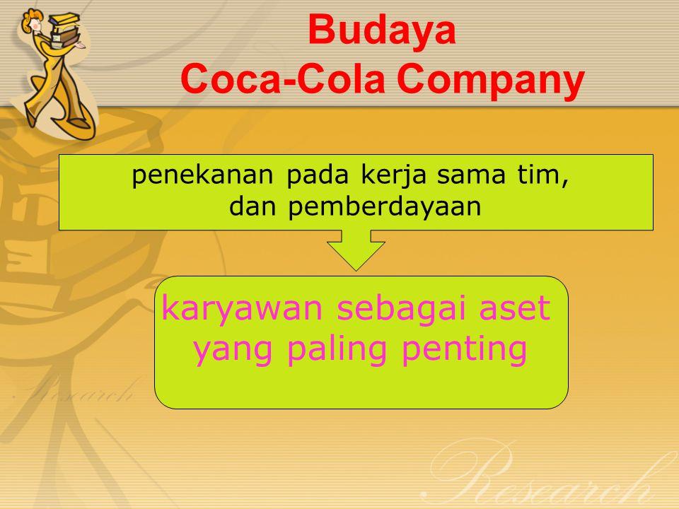Budaya Coca-Cola Company