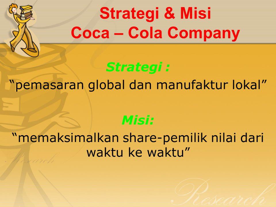 Strategi & Misi Coca – Cola Company