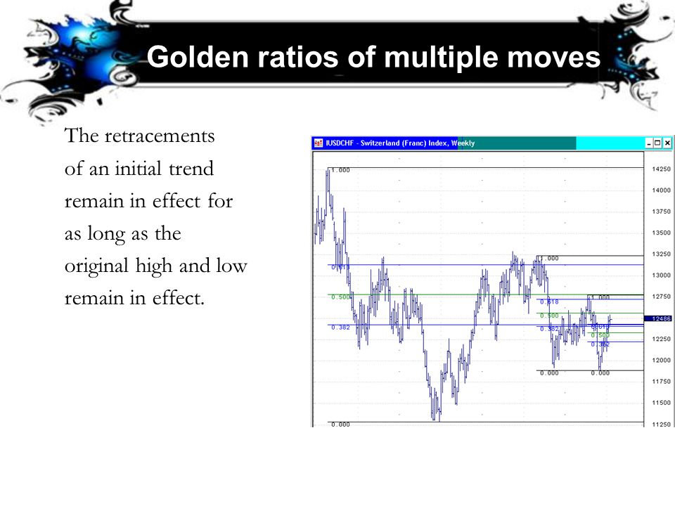 Golden ratios of multiple moves