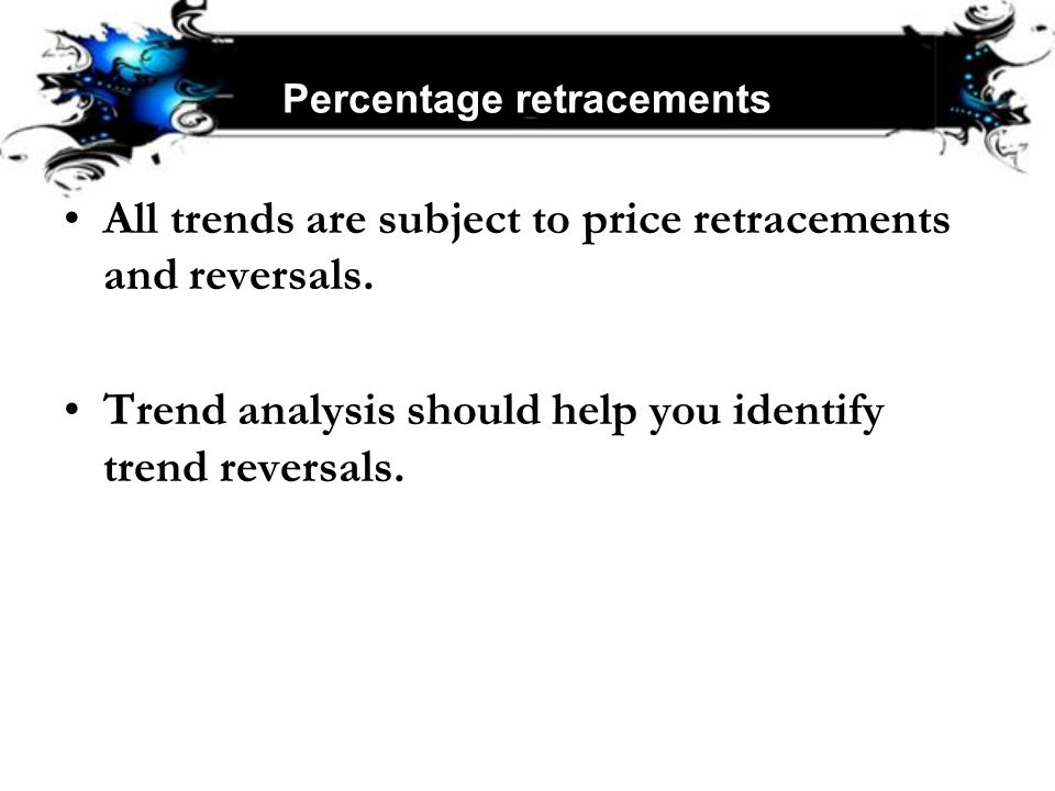 Percentage retracements