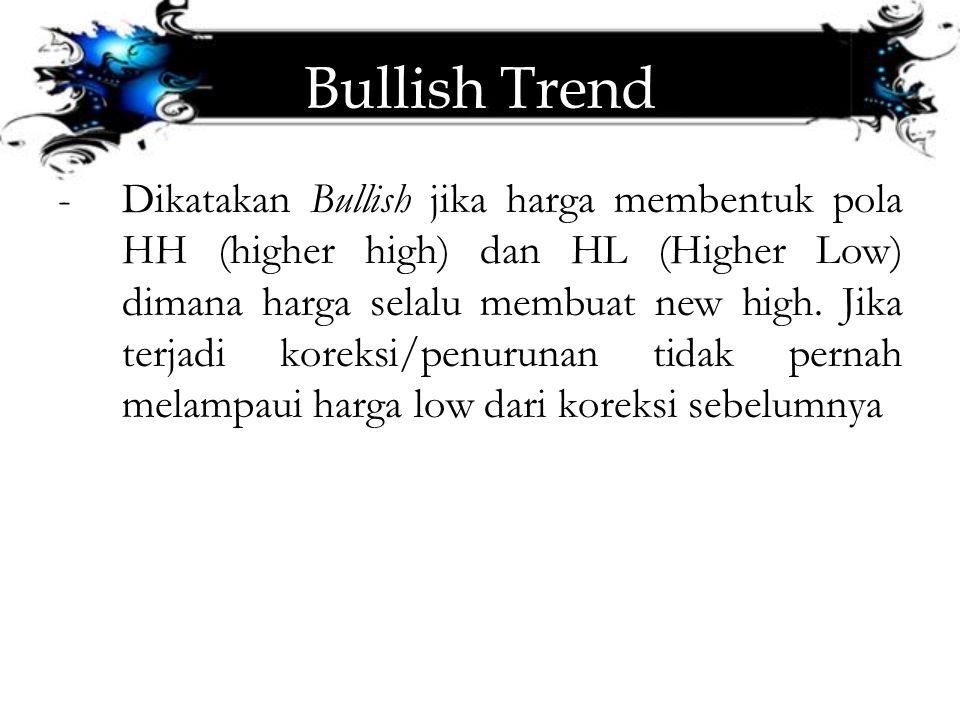 Bullish Trend