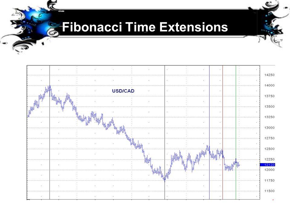 Fibonacci Time Extensions