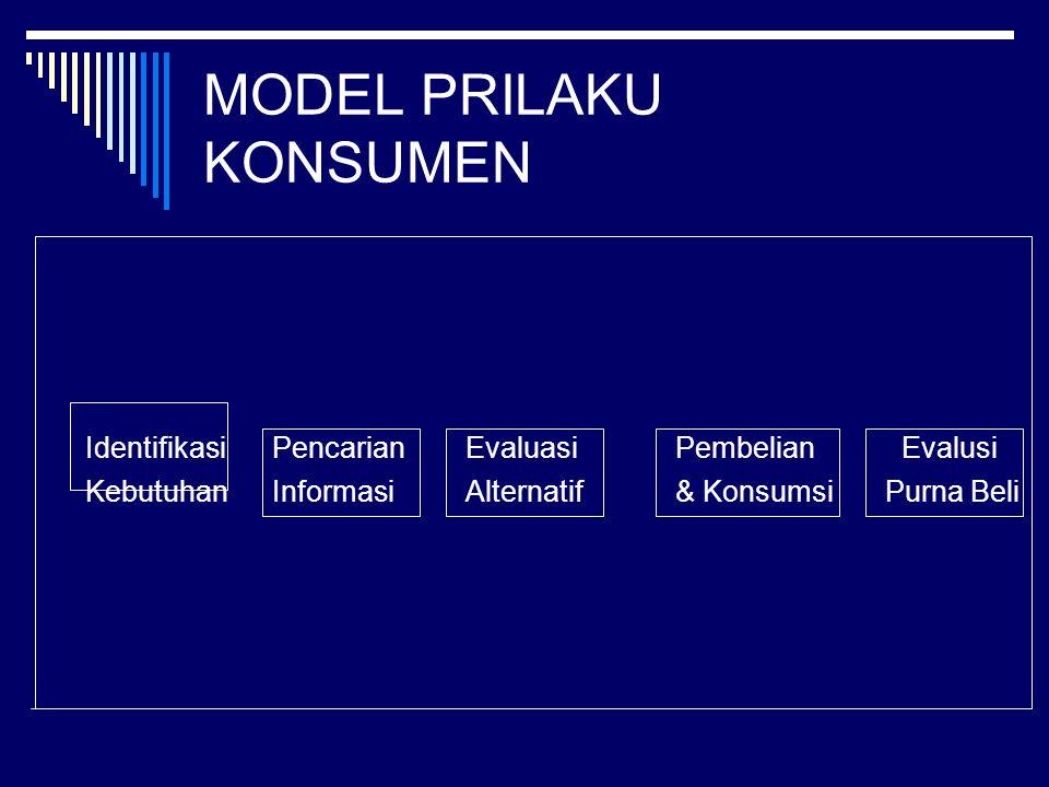 MODEL PRILAKU KONSUMEN