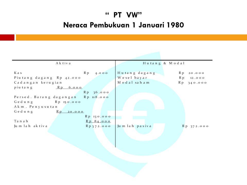 PT VW Neraca Pembukuan 1 Januari 1980