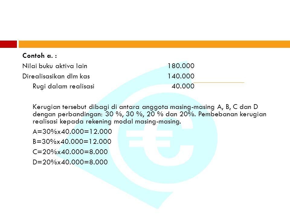 Contoh a. : Nilai buku aktiva lain 180.000. Direalisasikan dlm kas 140.000. Rugi dalam realisasi 40.000.