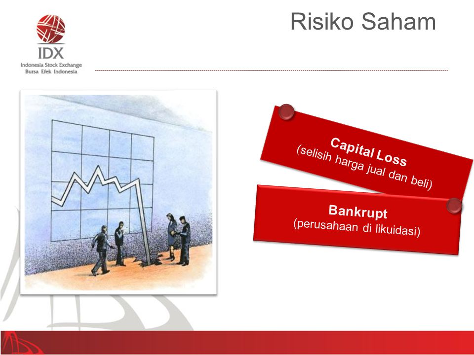 Risiko Saham Capital Loss Bankrupt (selisih harga jual dan beli)
