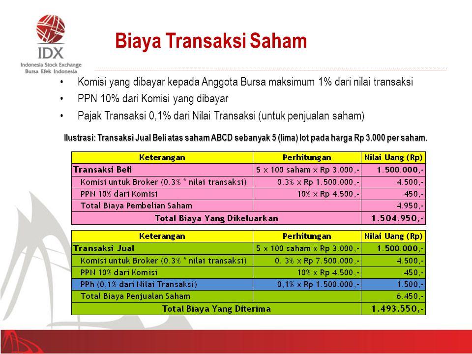 Biaya Transaksi Saham Komisi yang dibayar kepada Anggota Bursa maksimum 1% dari nilai transaksi. PPN 10% dari Komisi yang dibayar.