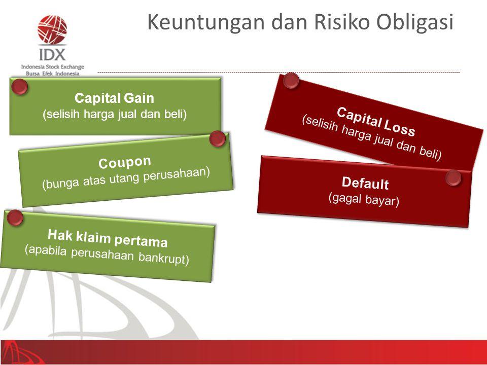 Keuntungan dan Risiko Obligasi