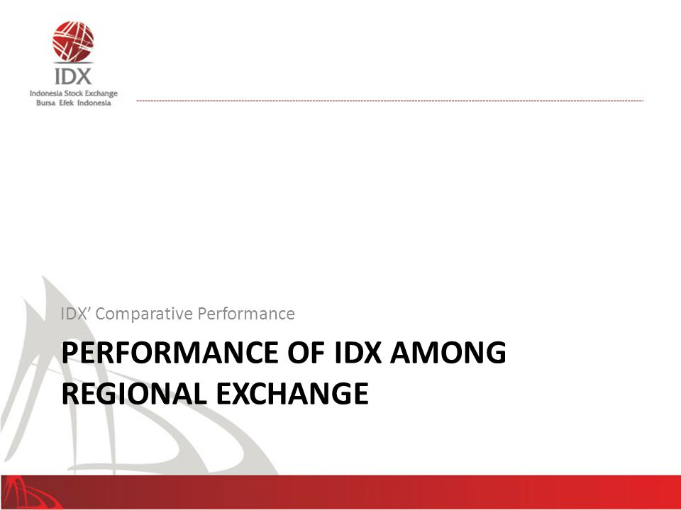 Performance of IDX among Regional Exchange