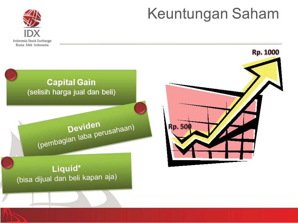 Keuntungan Saham Capital Gain Deviden Liquid* Rp. 1000