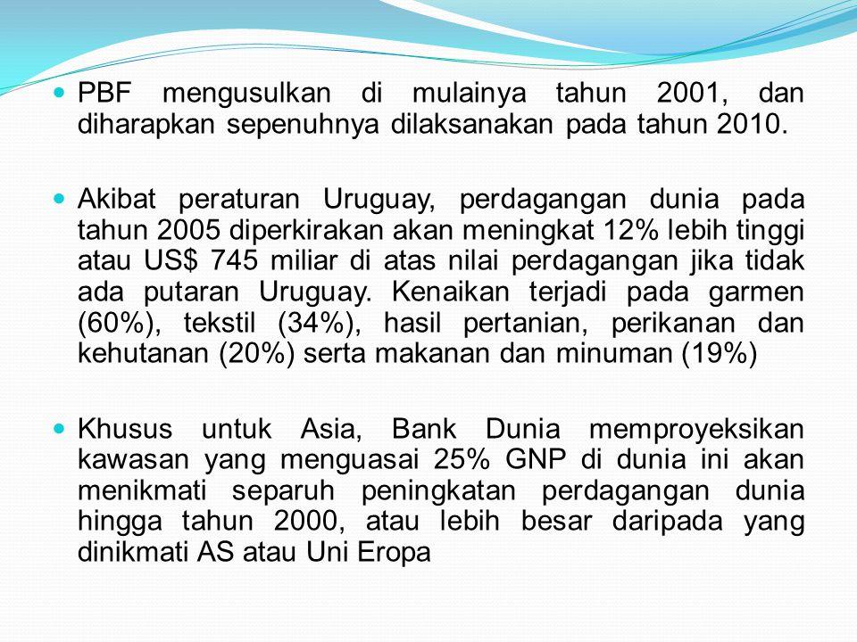 PBF mengusulkan di mulainya tahun 2001, dan diharapkan sepenuhnya dilaksanakan pada tahun 2010.