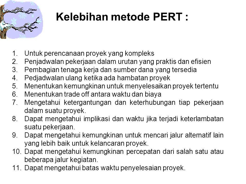 Kelebihan metode PERT :
