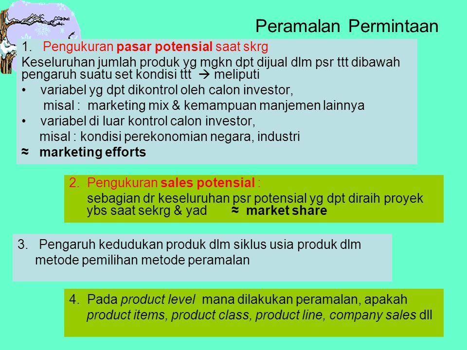 Peramalan Permintaan 1. Pengukuran pasar potensial saat skrg