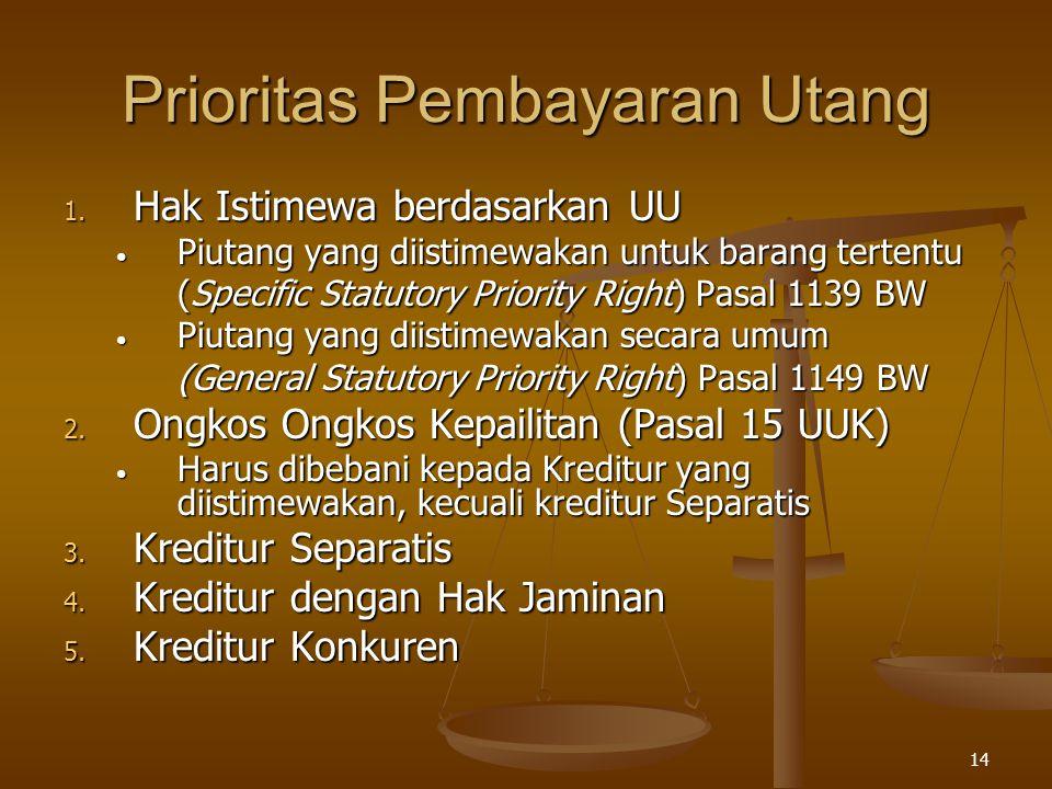 Prioritas Pembayaran Utang