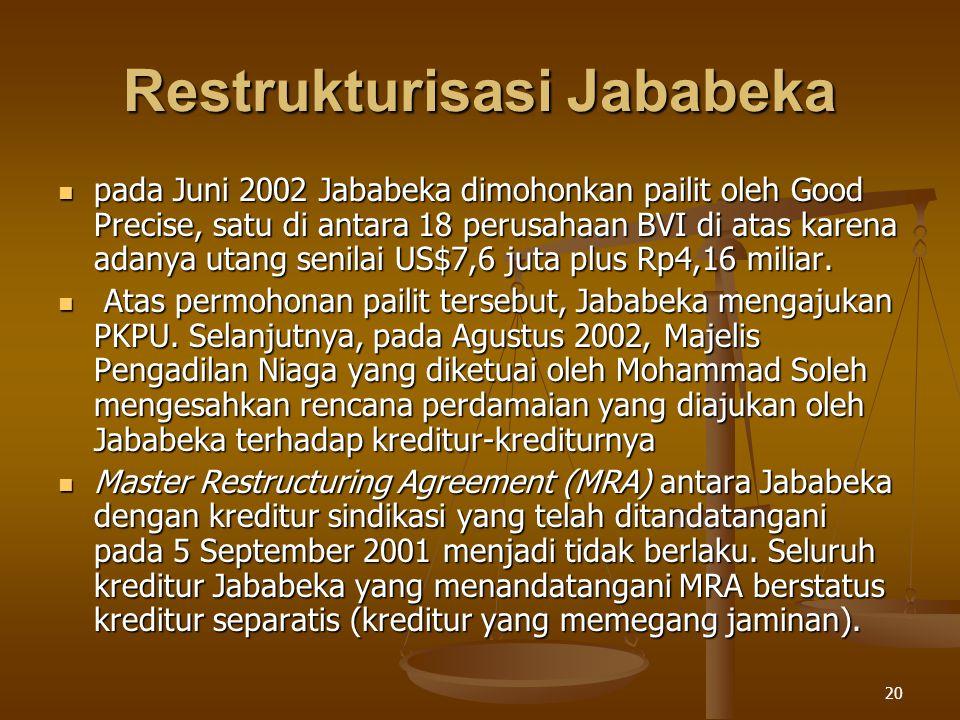 Restrukturisasi Jababeka