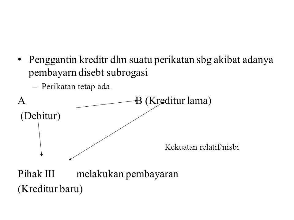 Kekuatan relatif/nisbi Pihak III melakukan pembayaran (Kreditur baru)