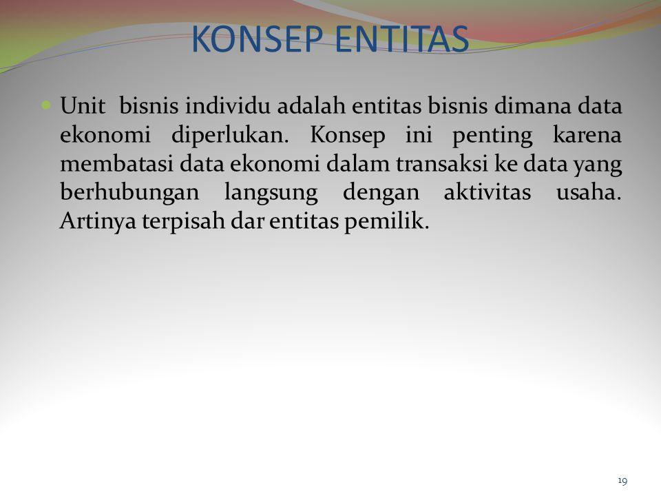 KONSEP ENTITAS