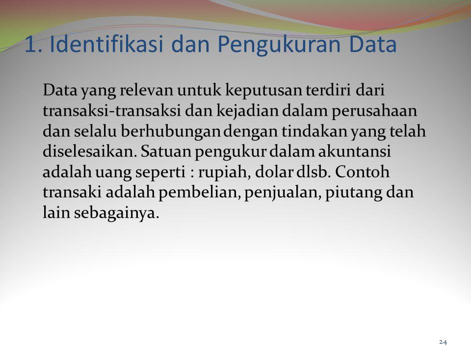 1. Identifikasi dan Pengukuran Data