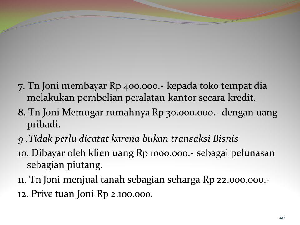 7. Tn Joni membayar Rp 400.000.- kepada toko tempat dia melakukan pembelian peralatan kantor secara kredit.
