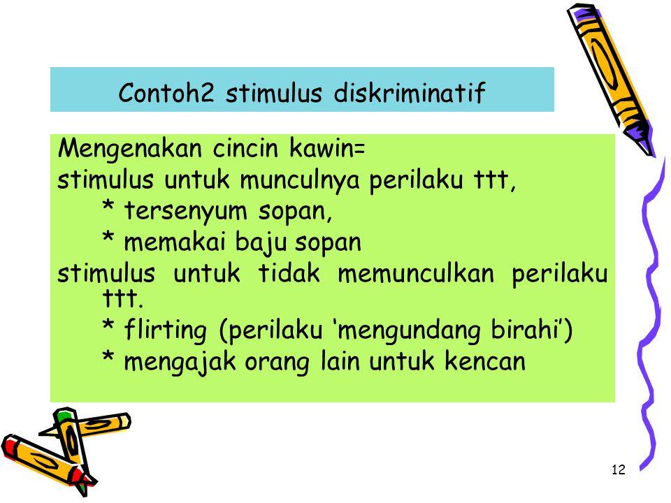 Contoh2 stimulus diskriminatif