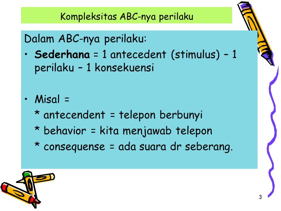Kompleksitas ABC-nya perilaku
