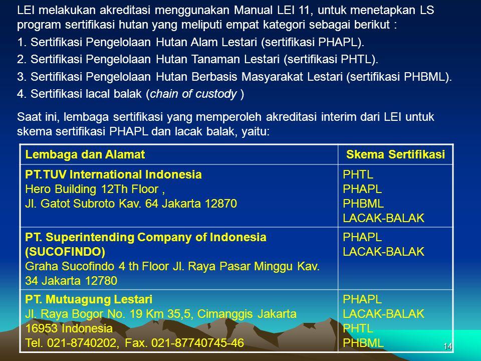 LEI melakukan akreditasi menggunakan Manual LEI 11, untuk menetapkan LS program sertifikasi hutan yang meliputi empat kategori sebagai berikut :