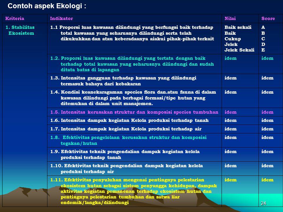 Contoh aspek Ekologi : Kriteria Indikator Nilai Score 1. Stabilitas