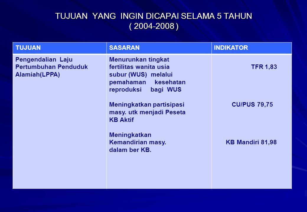 TUJUAN YANG INGIN DICAPAI SELAMA 5 TAHUN ( 2004-2008 )