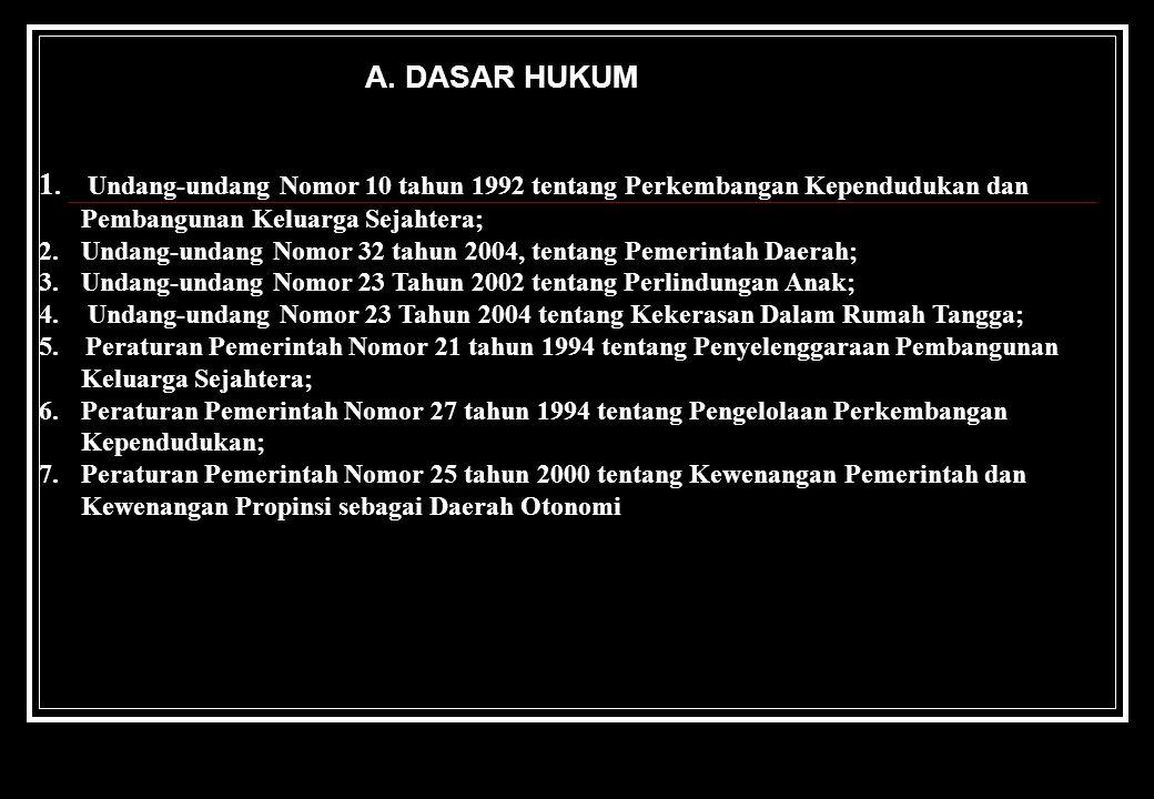 A. DASAR HUKUM 1. Undang-undang Nomor 10 tahun 1992 tentang Perkembangan Kependudukan dan Pembangunan Keluarga Sejahtera;