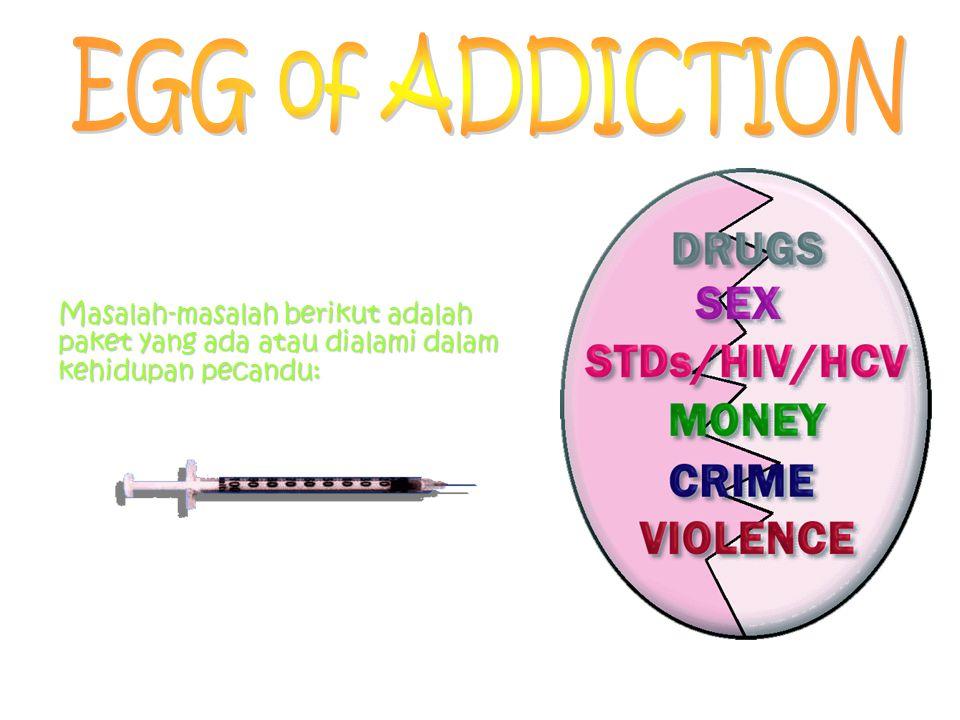 EGG of ADDICTION Masalah-masalah berikut adalah paket yang ada atau dialami dalam kehidupan pecandu: